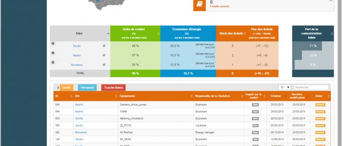 Ergelis lance son nouvel outil web d'Energy Management
